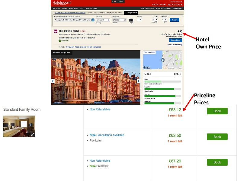 The Imperial Hotel Blackpool - Online Price Comparison